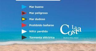 Recordatorio | Código de banderas para disfrutar del mar y la playa